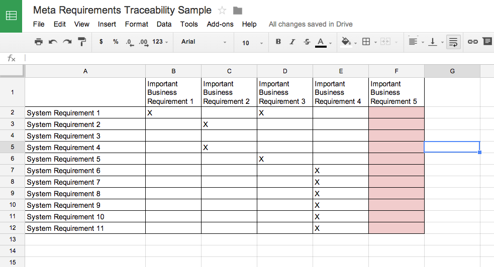 Ways Business Analyst Manage Their Requirements Traceability - Business requirements tools